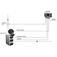 Контролер KG Elektronik СS-20