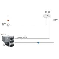 Контролер KG Elektronik SP-03