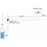 Контролер KG Elektronik SP-04 C.W.U.